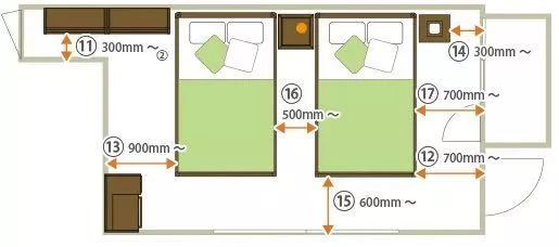 5家居装修所要用的常用尺寸都在这儿了.jpg