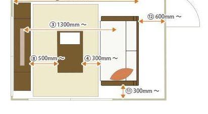 1家居装修所要用的常用尺寸都在这儿了.jpg
