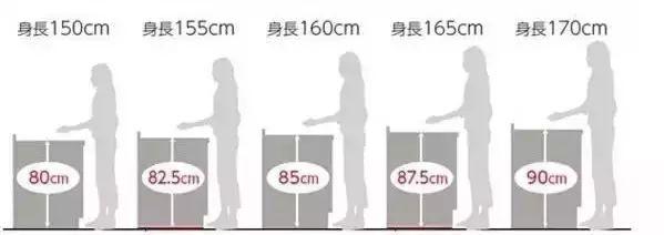 6家居装修所要用的常用尺寸都在这儿了.jpg