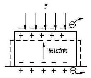 真实的负离子瓷砖原理3.jpg
