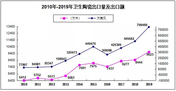 2019出口数据2.png
